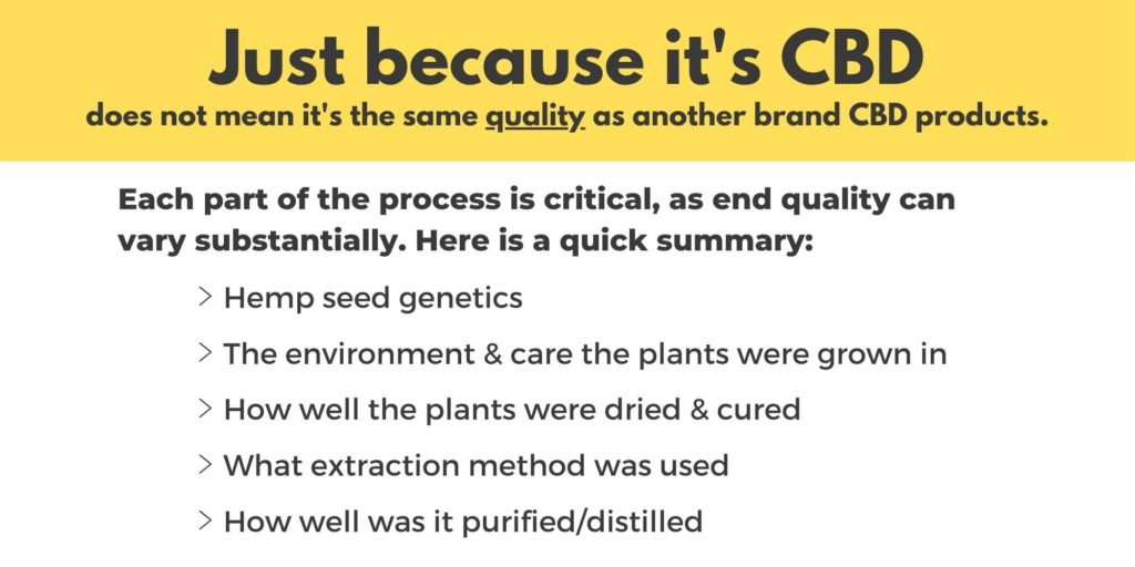 Just because it's CBD does not mean it's the same quality as another brands CBD products best cbd oil summary